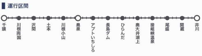 大井川鉄道 アクト路線