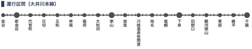 大井川鉄道 路線 普通