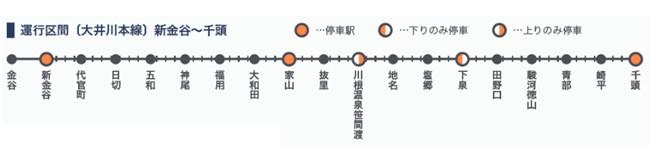 大井川鉄道 運行